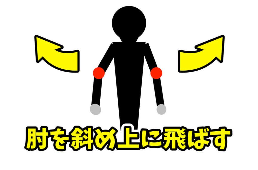 筋トレを効かせるフォームのコツ!肘の使い方で効きが変わります。【ひじ祭り】